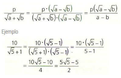 racionalizacion-5