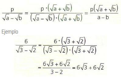 racionalizacion-6