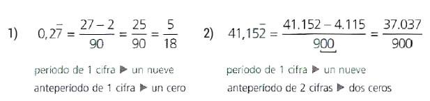 Número decimal infinito semiperiódico